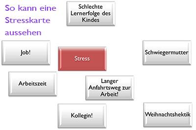 dieLebenswerkstatt - Stresskarte Work-Life-Balance